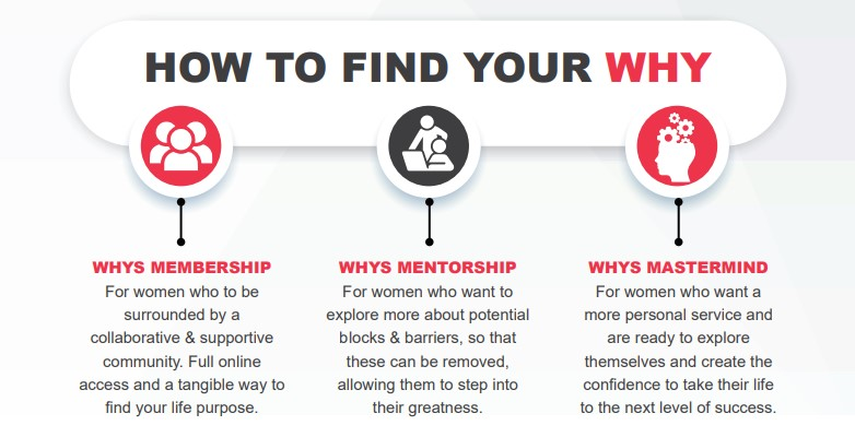 Find your why image